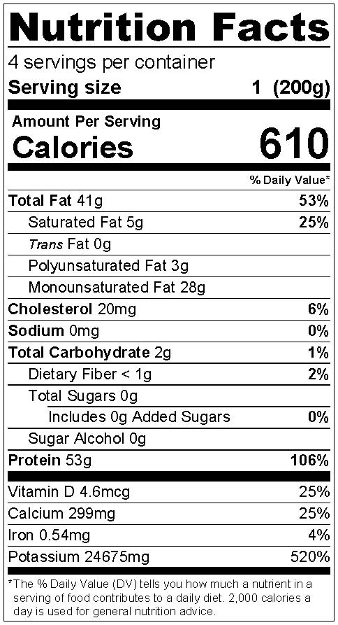 Nutrition facts Pil Pil Cod